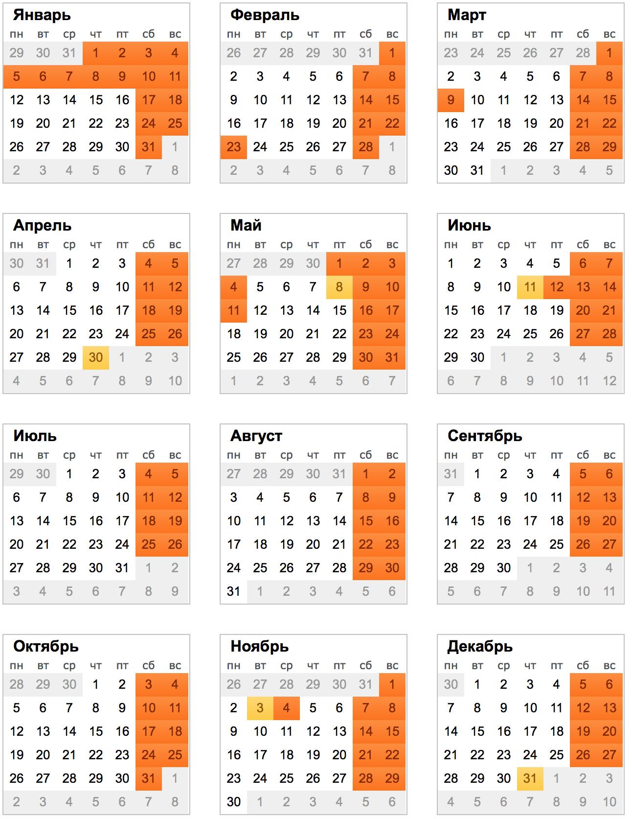 Уфа лунно посадочный календарь